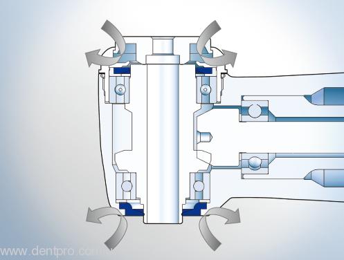 Хирургический наконечник S-Max SG20 (NSK), без света, кнопочный, угловой понижающий 20:1 - 1