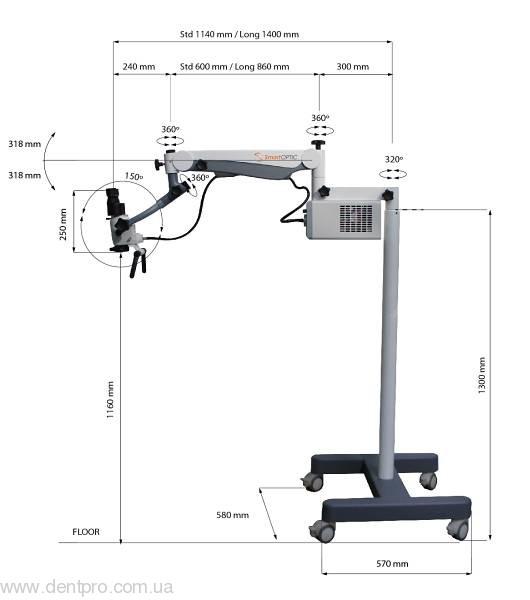Микроскоп SmartOPTIC (Seliga, Польша), базовая комплектация - 3