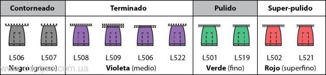 Супер Снап Шофу (Super-Snap RAINBOW TECHNIQUE KIT, Shofu) полировочная система - 1
