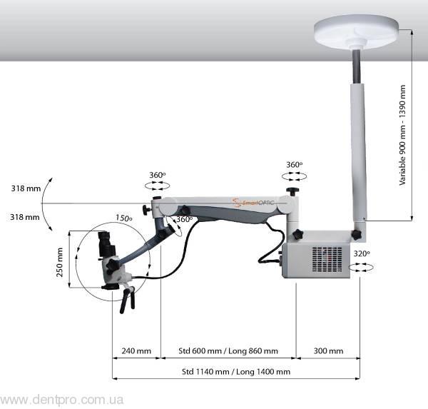 Микроскоп SmartOPTIC (Seliga, Польша), базовая комплектация - 2