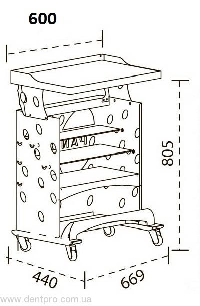 Медицинский столик ПАНОК прямоугольный для инструментов и приборов - 4