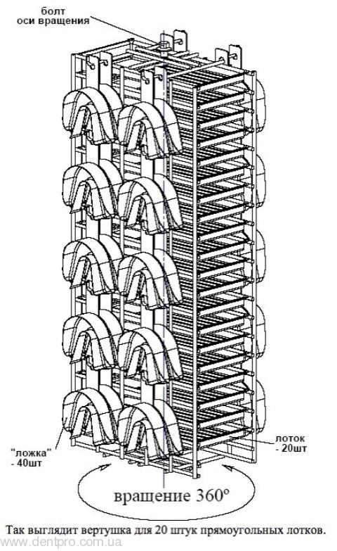 УФ камера вертикальная, для хранения стерильного инструмента ПАНМЕД-10 - 3