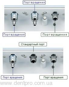 Прибор для смазки и чистки наконечников Care 3 Plus, NSK (Каре 3 Плюс) - 1