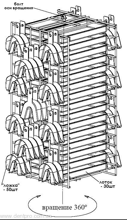 УФ камера вертикальная, для хранения стерильного инструмента ПАНМЕД-10 - 9