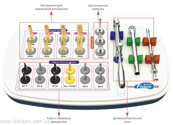 Набор для извлечение имплантата из кости Neo FR, NeoBiotech - 1