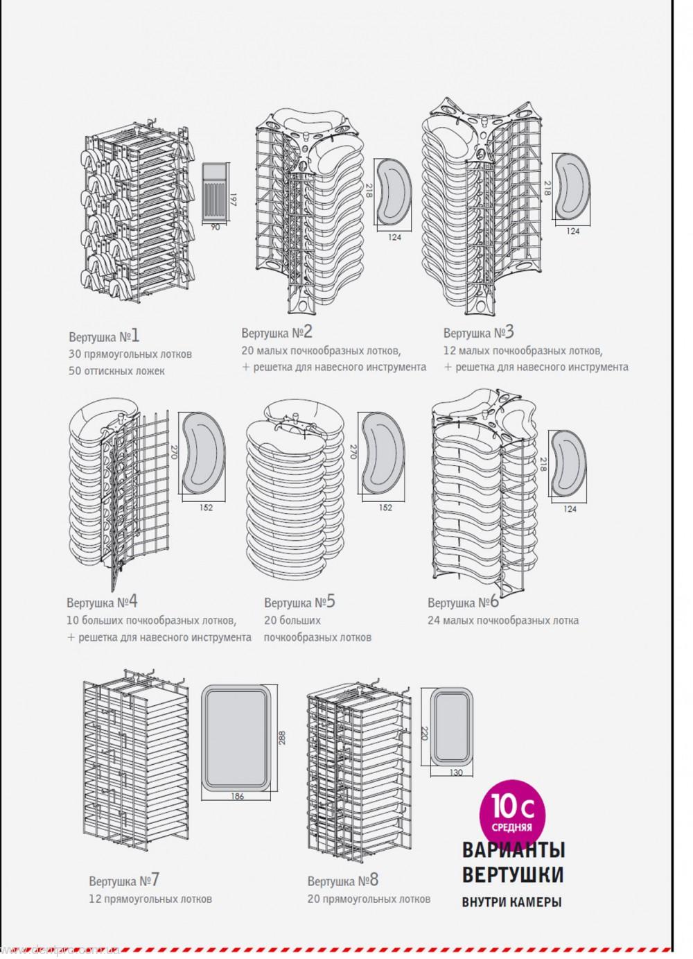 УФ камера вертикальная, для хранения стерильного инструмента ПАНМЕД-10 - 6