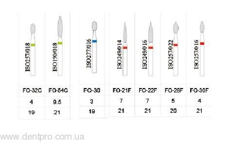 Алмазные турбинные боры серии FO (оливка, яйцо), упаковка 5 шт - 1