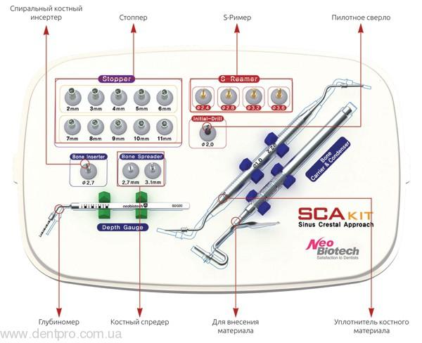 Набор SCA Kit для закрытого синус-лифтинга, Neobiotech - 1