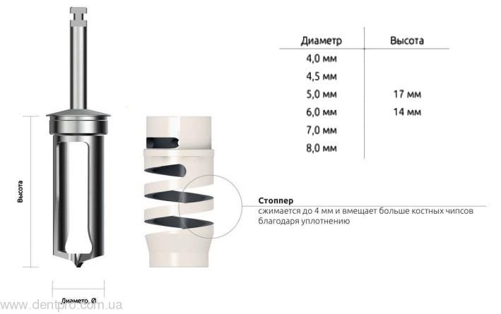 Костная ловушка Auto Bone Chip Maker, Neobiotech - 1