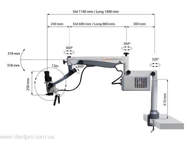 Микроскоп SmartOPTIC (Seliga, Польша), базовая комплектация - 4