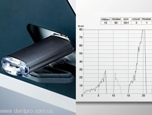 Физиодиспенсер Surgic Pro OPT (NSK) с LED-светом и наконечником 20:1 (кнопочный) - 4